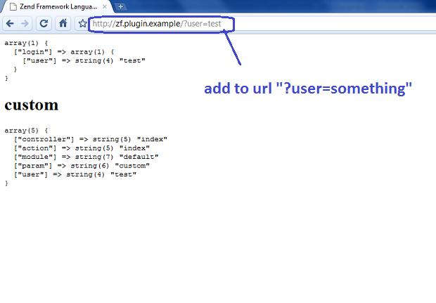 Simple Controller Plugin in Zend Framework • Inchoo
