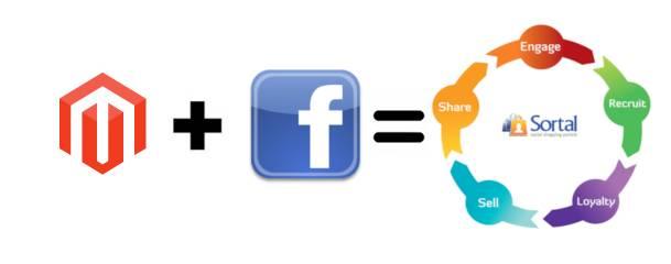 Utilizing Magento Power within Facebook