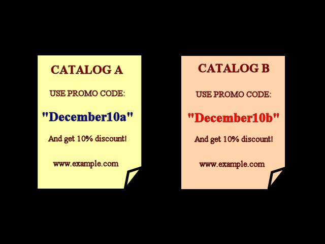 Offline Catalog A B Testing