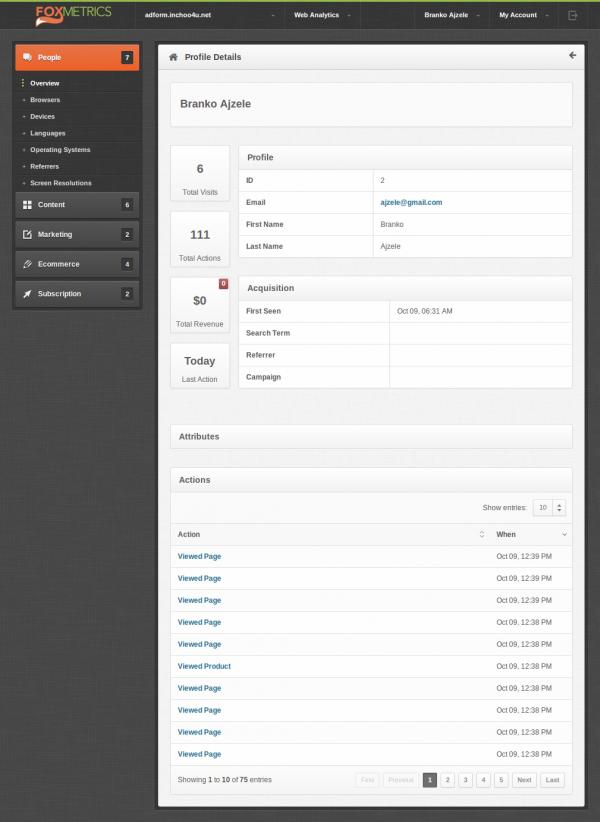 Profile Details : FoxMetrics Customer Analytics & Targeting