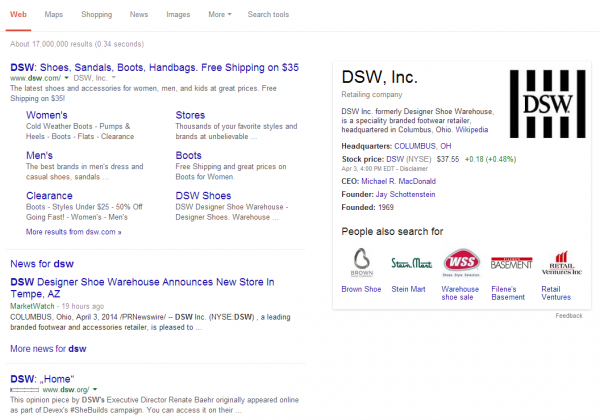 Google Knowledge Graph Without Google Plus