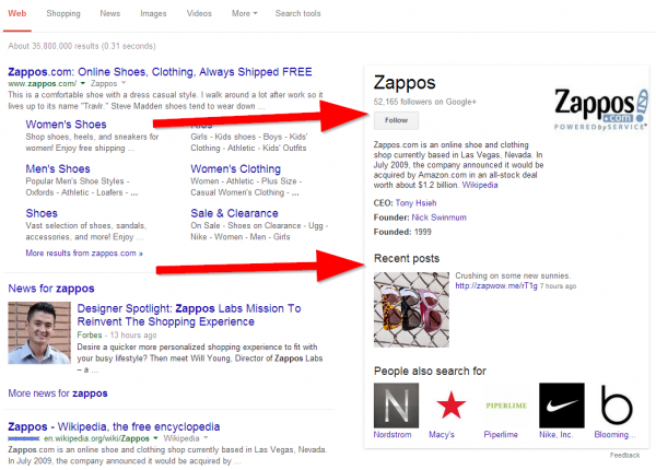 Zappos SERP With Knowledge Graph and Google Plus Integration
