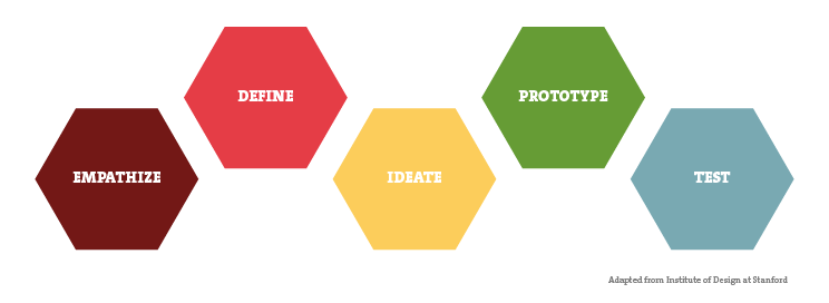 design_thinking__