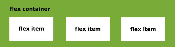 flex-container1