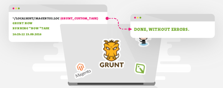 How to create a custom Grunt task in Magento 2