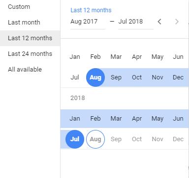 keyword planner timeframe