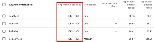 keyword planner avg monthly searches v2