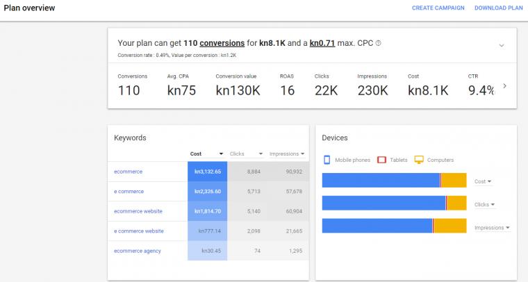 keyword planner forecast interface