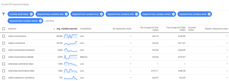 keyword planner filtering questions