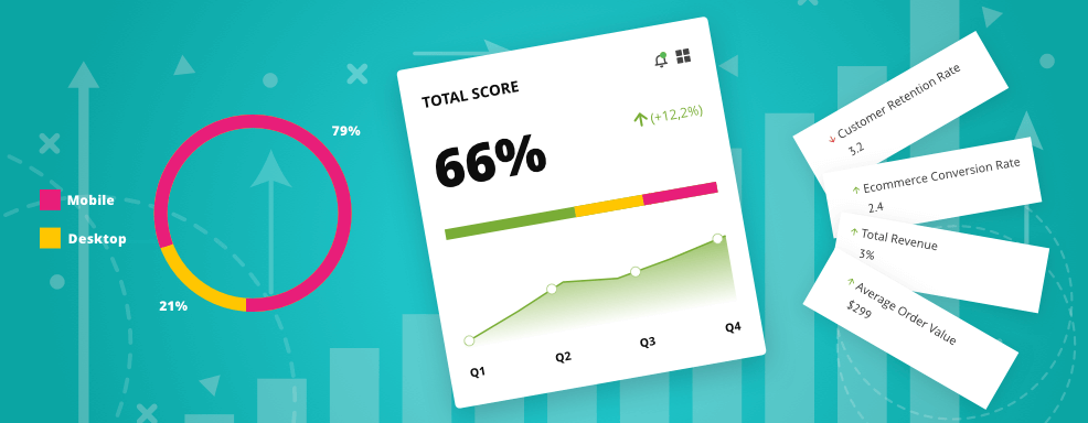 eCommerce UX Scorecard – what is it and how to use it?