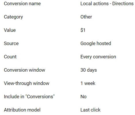 local action conversions settings