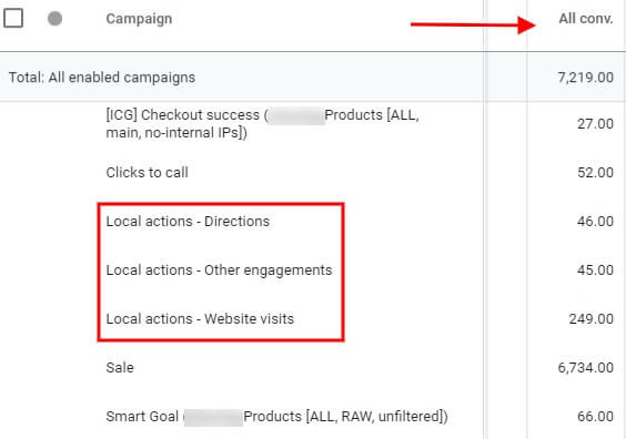 segmented local action conversions