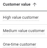 customer value report 3 segments of customers
