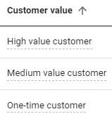 customer value report 3 segments of customers