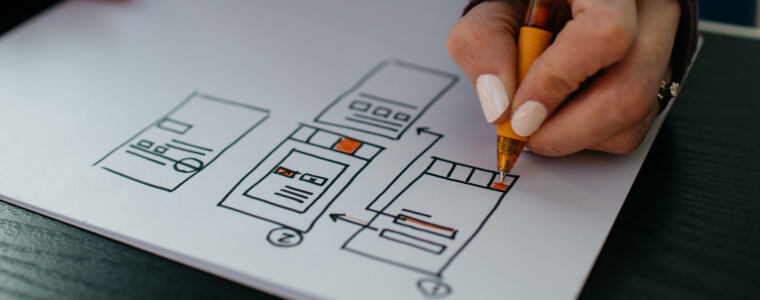 wireframe design ecommerce features