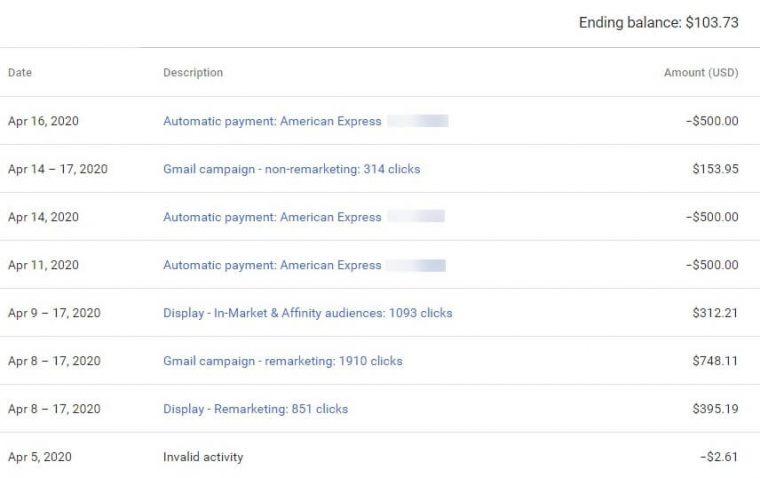 google ads transactions
