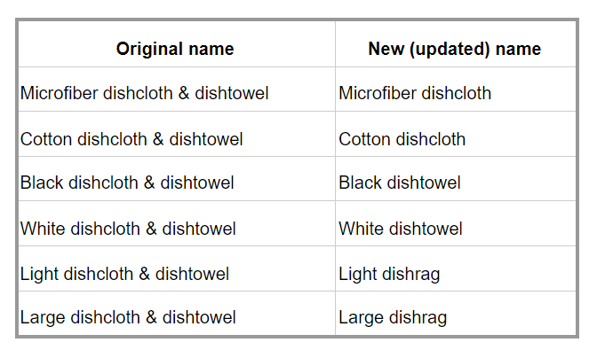 google shopping product title optimization